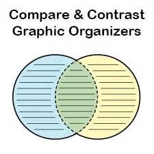 Compare Contrast Book Or Movie Essays 1 - 30 Anti Essays